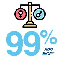 ADC Propreté - Égalité femmes/Hommes : 99%